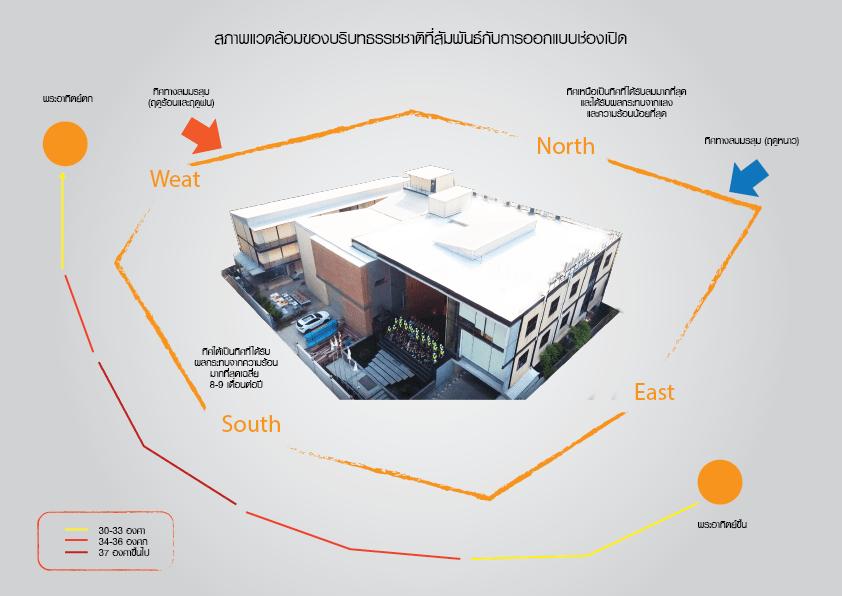 Void-Window-for-Architectural-next-plus