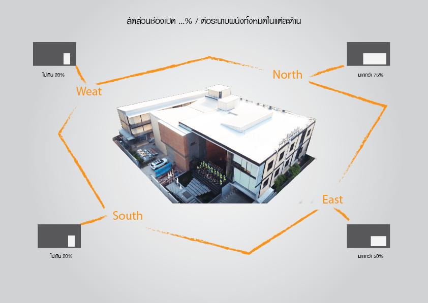 Void & Window for Architectural next plus-02